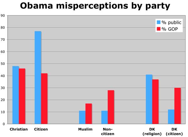 Muslim-v-noncitizen