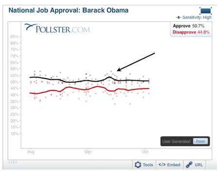Obama-app