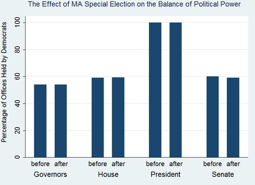 MA_Election