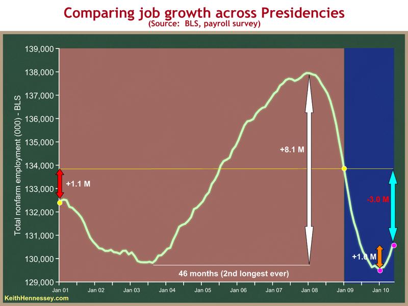 Employment-comparison-43-44
