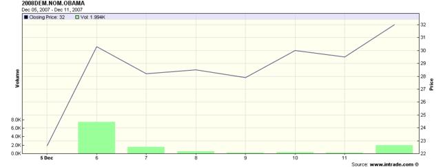 Chart11973785580341712